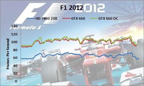 GTX-660-F12012-1