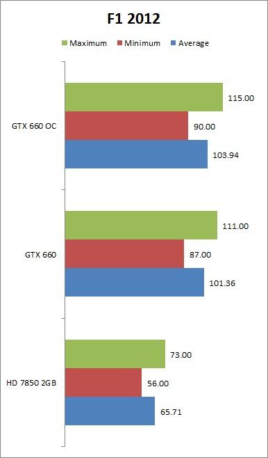 GTX-660-F12012-2