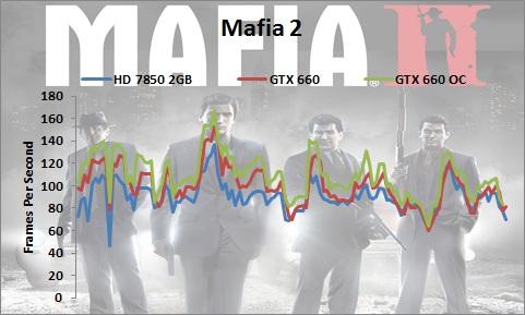 GTX-660-Mafia2-1