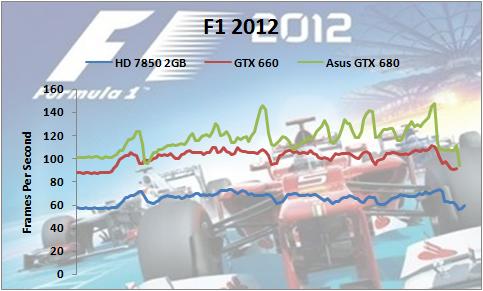 F1-2012-GTX-680-1