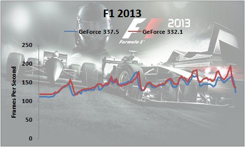 F1-2013-GTX-780-1-3375