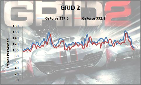 GRID2-GTX-780-1-3375