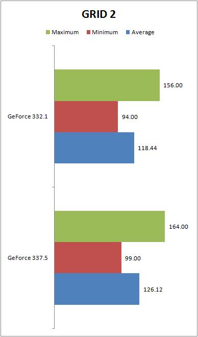 GRID2-GTX-780-2-3375