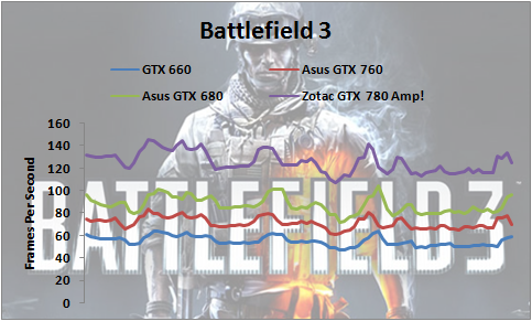 GTX-780-BF3-1