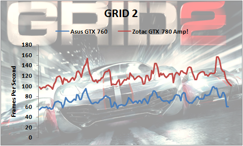 GTX-780-Grid2-1