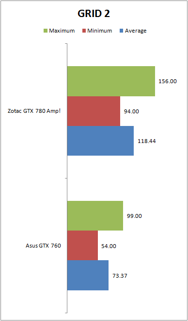 GTX-780-Grid2-2