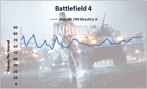 BF4-R9-290-1