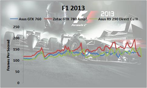 F12013-R9-290-1