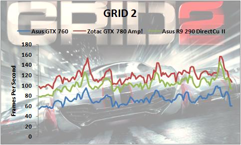 GRID2-R9-290-1