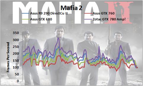 Mafia2-R9-290-1