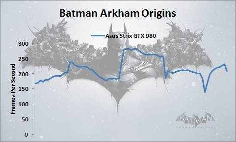 gtx-980-strix-batman-1